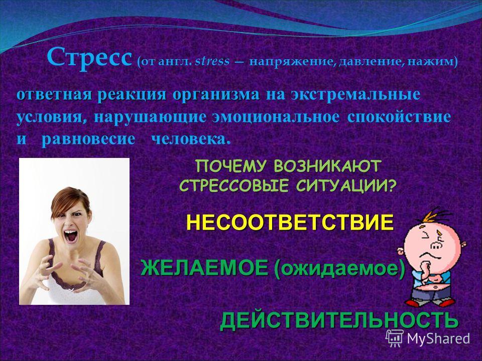 Стресс (от англ. stress напряжение, давление, нажим) ответная реакция организма ответная реакция организма на экстремальные условия, нарушающие эмоциональное спокойствие и равновесие человека. ПОЧЕМУ ВОЗНИКАЮТ СТРЕССОВЫЕ СИТУАЦИИ? НЕСООТВЕТСТВИЕ ЖЕЛА