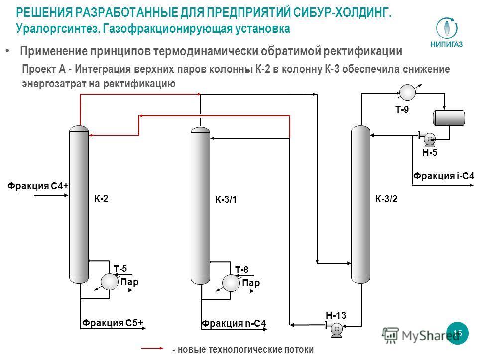 Проект А - Интеграция верхних паров колонны К-2 в колонну К-3 обеспечила снижение энергозатрат на ректификацию - новые технологические потоки К-2 Фракция С4+ Т-5 Пар Фракция С5+ К-3/1 Т-8 Пар Фракция n-C4 К-3/2 Т-9 Н-5 Фракция i-C4 Н-13 15 РЕШЕНИЯ РА
