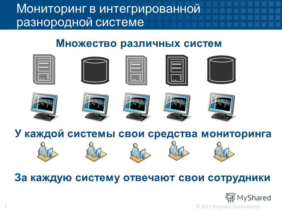© 2011 Progress Technologies3 Мониторинг в интегрированной разнородной системе Множество различных систем У каждой системы свои средства мониторинга За каждую систему отвечают свои сотрудники