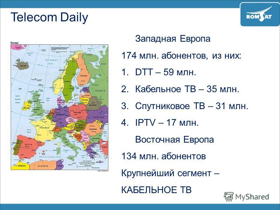 Telecom Daily Западная Европа 174 млн. абонентов, из них: 1.DTT – 59 млн. 2.Кабельное ТВ – 35 млн. 3.Спутниковое ТВ – 31 млн. 4.IPTV – 17 млн. Восточная Европа 134 млн. абонентов Крупнейший сегмент – КАБЕЛЬНОЕ ТВ