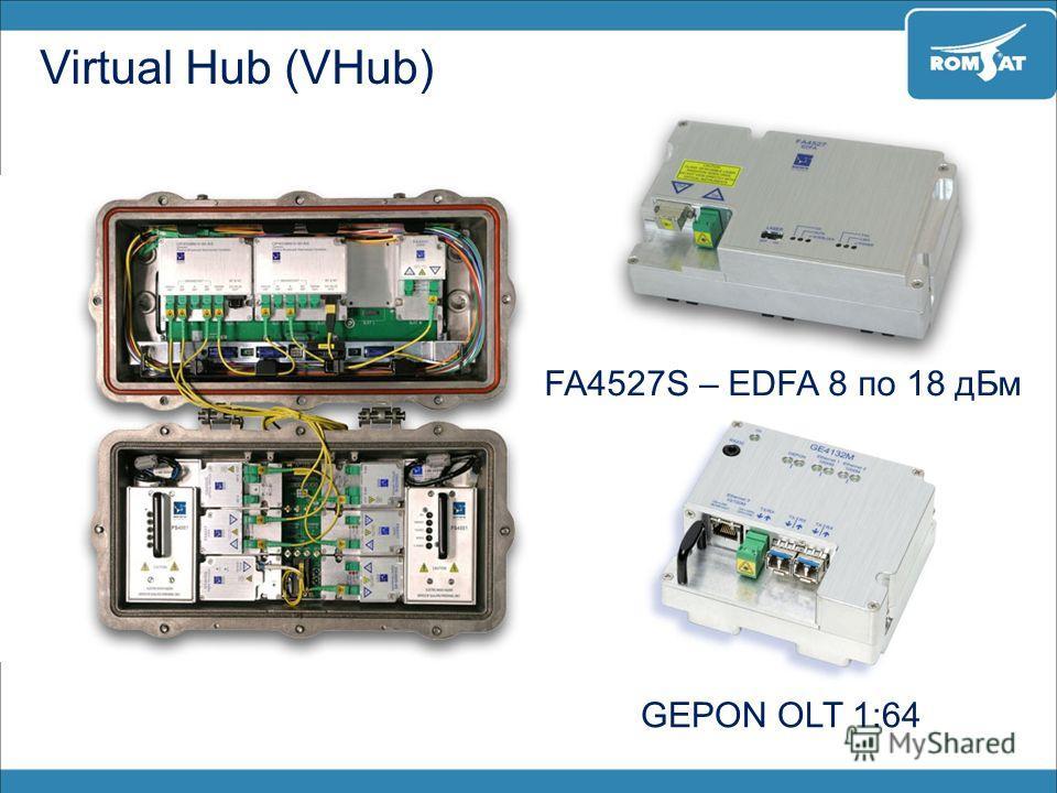 Virtual Hub (VHub) FA4527S – EDFA 8 по 18 дБм GEPON OLT 1:64