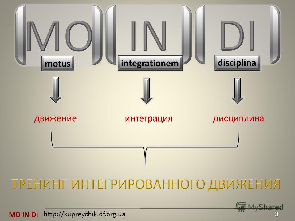 http://kupreychik.df.org.ua3