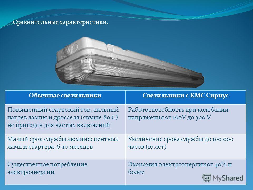 Обычные светильникиСветильники с КМС Сириус Повышенный стартовый ток, сильный нагрев лампы и дросселя (свыше 80 С) не пригоден для частых включений Работоспособность при колебании напряжения от 160V до 300 V Малый срок службы люминесцентных ламп и ст