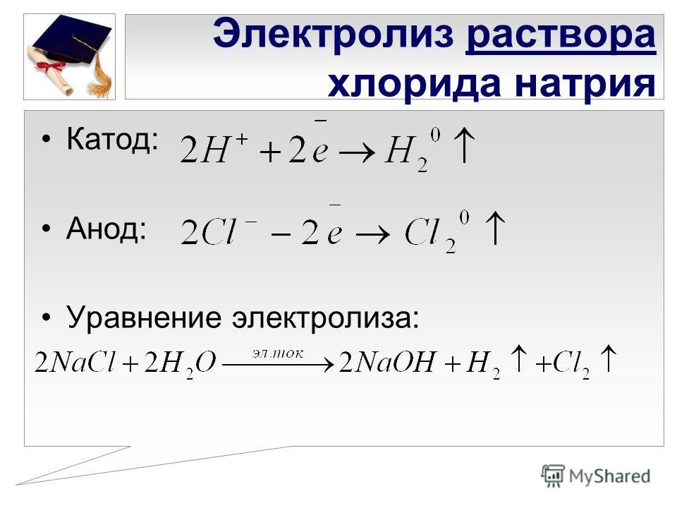 Электролиз раствора хлорида натрия Катод: Анод: Уравнение электролиза: