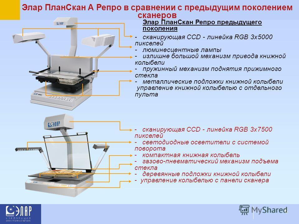 5 Элар ПланСкан А Репро в сравнении с предыдущим поколением сканеров Элар ПланСкан Репро предыдущего поколения - сканирующая CCD - линейка RGB 3x5000 пикселей - люминесцентные лампы - излишне большой механизм привода книжной колыбели - пружинный меха