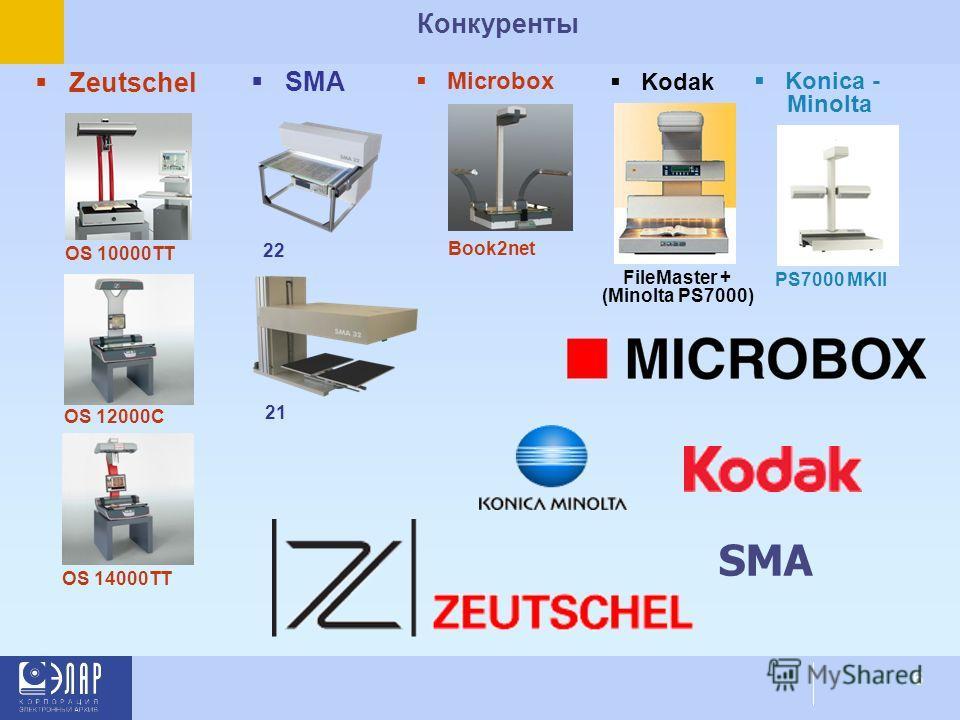 Конкуренты Zeutschel SMA Microbox Konica - Minolta Kodak OS 10000TT OS 12000C OS 14000TT 22 21 FileMaster + (Minolta PS7000) Book2net PS7000 MKII 6 SMA