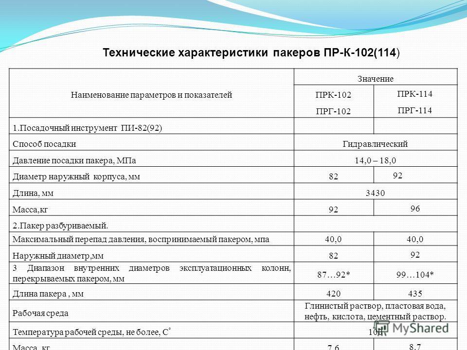 Наименование параметров и показателей Значение ПРК-102 ПРГ-102 ПРК-114 ПРГ-114 1.Посадочный инструмент ПИ-82(92) Способ посадкиГидравлический Давление посадки пакера, МПа14,0 – 18,0 Диаметр наружный корпуса, мм82 92 Длина, мм3430 Масса,кг92 96 2.Паке