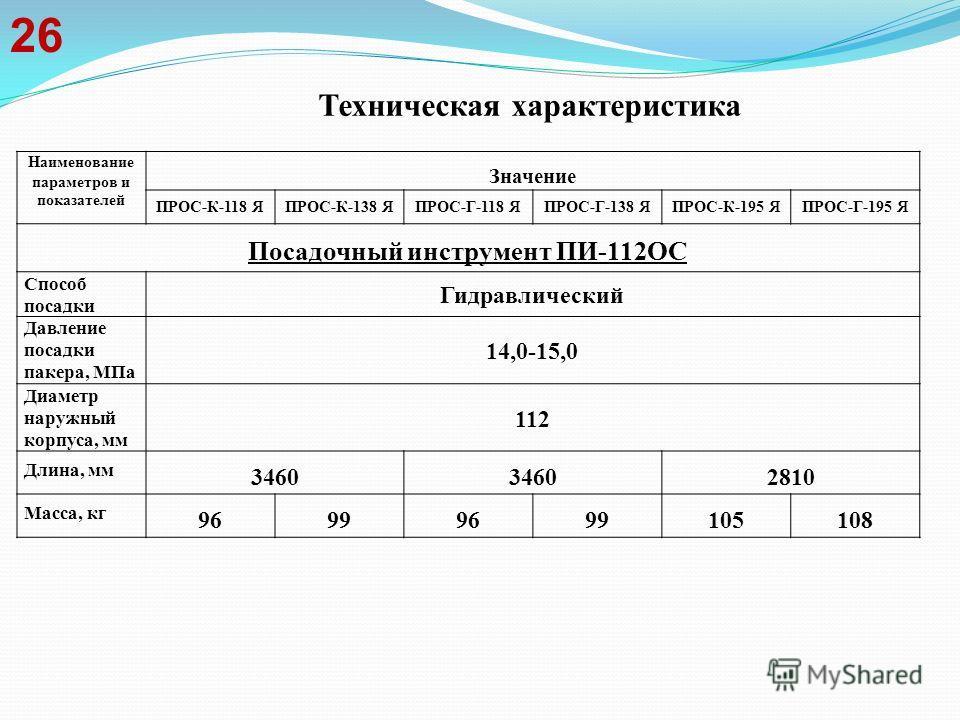 26 Техническая характеристика Наименование параметров и показателей Значение ПРОС-К-118 ЯПРОС-К-138 ЯПРОС-Г-118 ЯПРОС-Г-138 ЯПРОС-К-195 ЯПРОС-Г-195 Я Посадочный инструмент ПИ-112ОС Способ посадки Гидравлический Давление посадки пакера, МПа 14,0-15,0