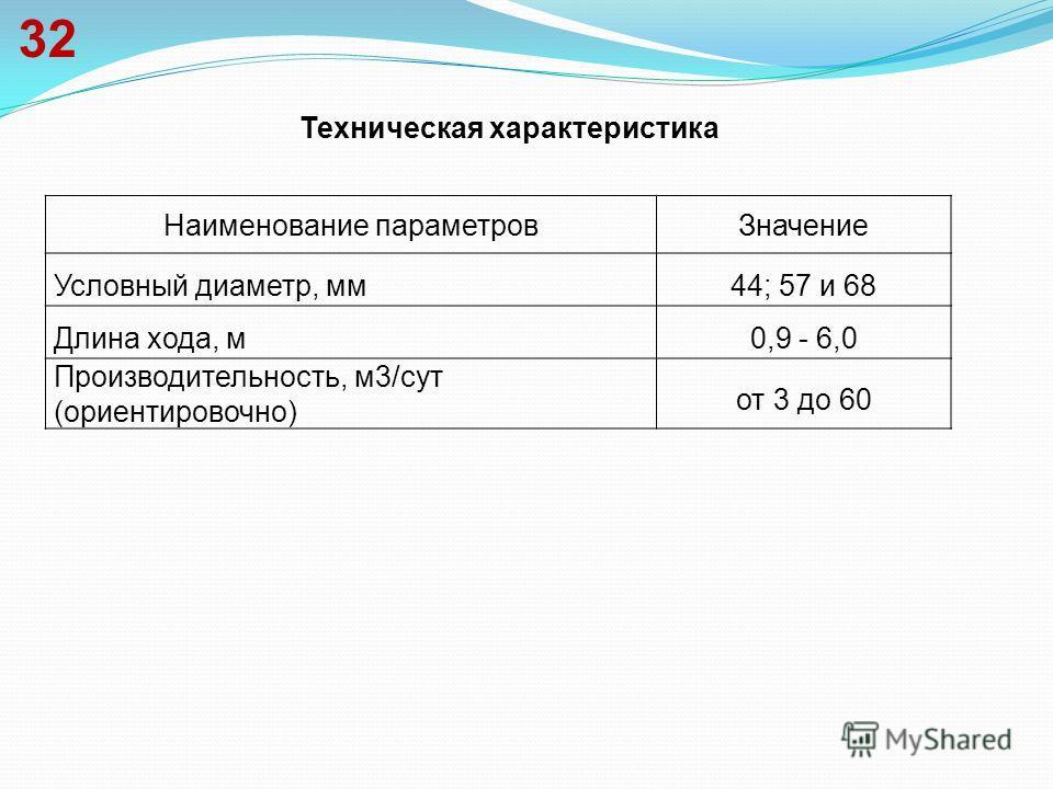 32 Наименование параметровЗначение Условный диаметр, мм44; 57 и 68 Длина хода, м0,9 - 6,0 Производительность, м3/сут (ориентировочно) от 3 до 60 Техническая характеристика