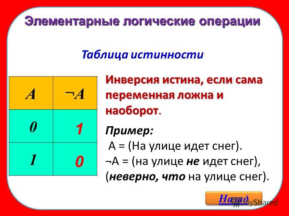 Элементарные логические операции Назад Таблица истинности Инверсия истина, если сама переменная ложна и наоборот. Пример: А = (На улице идет снег). ¬А = (на улице не идет снег), (неверно, что на улице снег). А¬А 0 1 1010