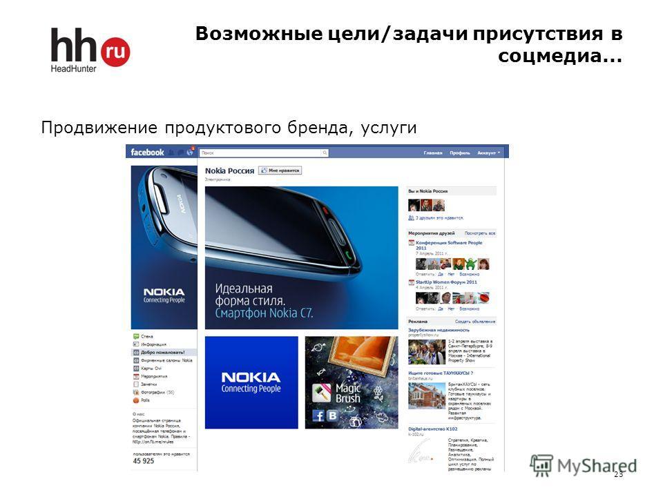 Возможные цели/задачи присутствия в соцмедиа... Продвижение продуктового бренда, услуги 23