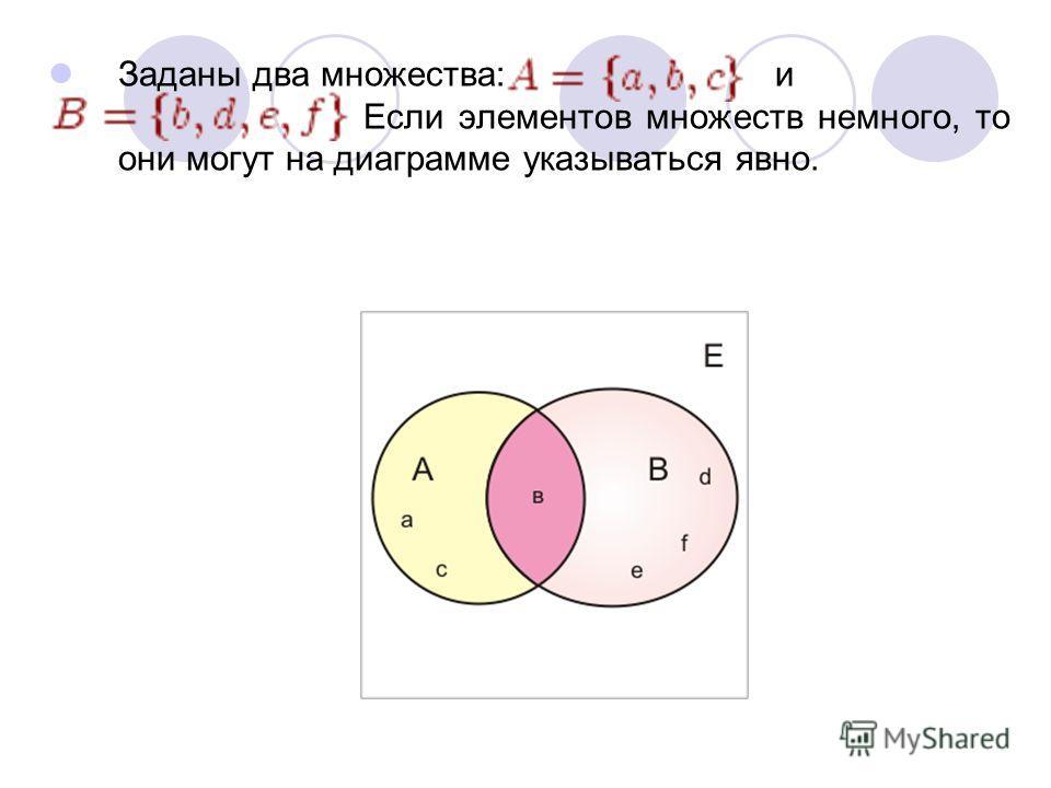 Заданы два множества: и Если элементов множеств немного, то они могут на диаграмме указываться явно.