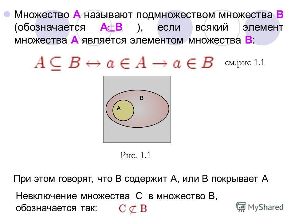 Множество А называют подмножеством множества В (обозначается А В ), если всякий элемент множества А является элементом множества В: см.рис 1.1 Рис. 1.1 При этом говорят, что В содержит А, или В покрывает А Невключение множества С в множество В, обозн