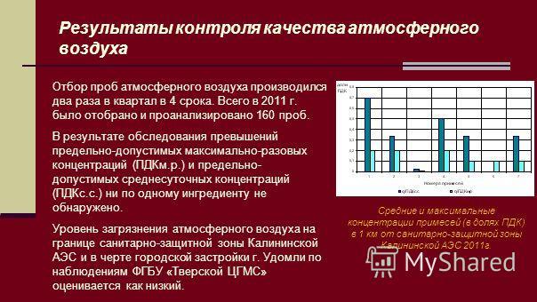 Результаты контроля качества атмосферного воздуха Отбор проб атмосферного воздуха производился два раза в квартал в 4 срока. Всего в 2011 г. было отобрано и проанализировано 160 проб. В результате обследования превышений предельно-допустимых максимал