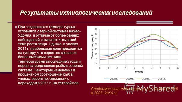 При создавшихся температурных условиях в озерной системе Песьво- Удомля, в отличие от более ранних наблюдений, отмечается высокий темп роста леща. Однако, в уловах 2011 г. наибольшая доля приходится на густеру, что вероятно связано с более высокими л