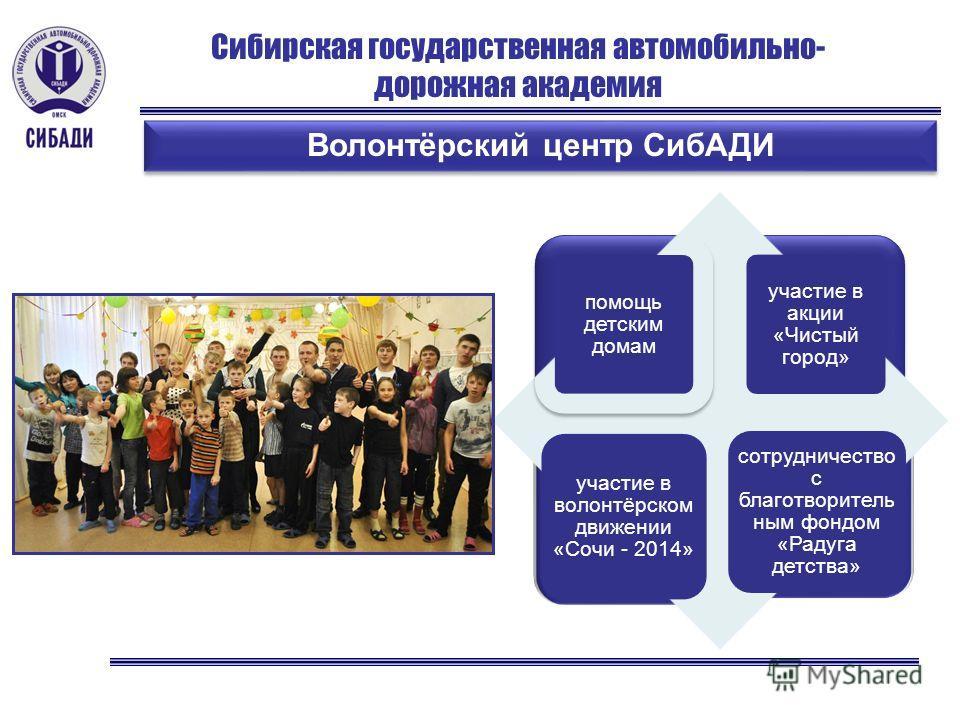 Сибирская государственная автомобильно- дорожная академия Волонтёрский центр СибАДИ