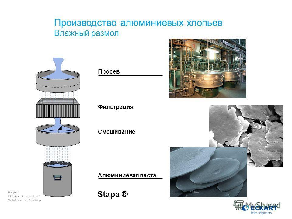 Page 8 ECKART GmbH, BCP Solutions for Buildings Смешивание Просев Фильтрация Алюминиевая паста Производство алюминиевых хлопьев Влажный размол Stapa ®