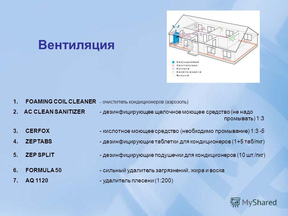 Вентиляция 1. FOAMING COIL CLEANER - очиститель кондиционеров (аэрозоль) 2.AC CLEAN SANITIZER- дезинфицирующее щелочное моющее средство (не надо промывать) 1:3 3. CERFOX- кислотное моющее средство (необходимо промывание) 1:3 -5 4. ZEPTABS- дезинфицир