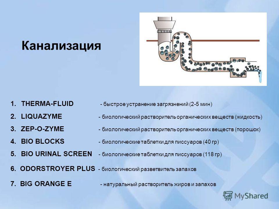 Канализация 1.THERMA-FLUID - быстрое устранение загрязнений (2-5 мин) 2.LIQUAZYME - биологический растворитель органических веществ (жидкость) 3.ZEP-O-ZYME - биологический растворитель органических веществ (порошок) 4.BIO BLOCKS - биологические табле