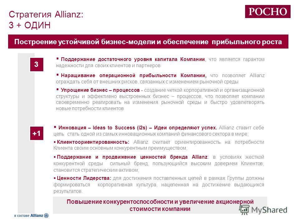 Стратегия Allianz: 3 + ОДИН Построение устойчивой бизнес-модели и обеспечение прибыльного роста 3 +1 Поддержание достаточного уровня капитала Компании, что является гарантом надежности для своих клиентов и партнеров Наращивание операционной прибыльно