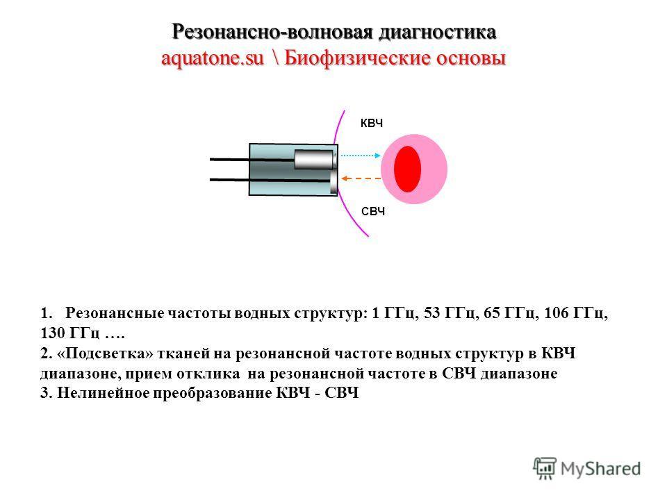 Резонансно-волновая диагностика aquatone.su \ Биофизические основы СВЧ КВЧ 1. Резонансные частоты водных структур: 1 ГГц, 53 ГГц, 65 ГГц, 106 ГГц, 130 ГГц …. 2. «Подсветка» тканей на резонансной частоте водных структур в КВЧ диапазоне, прием отклика