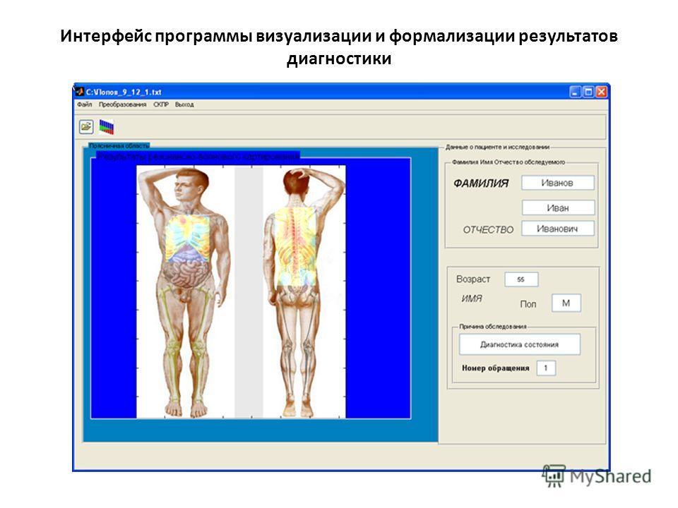 Интерфейс программы визуализации и формализации результатов диагностики