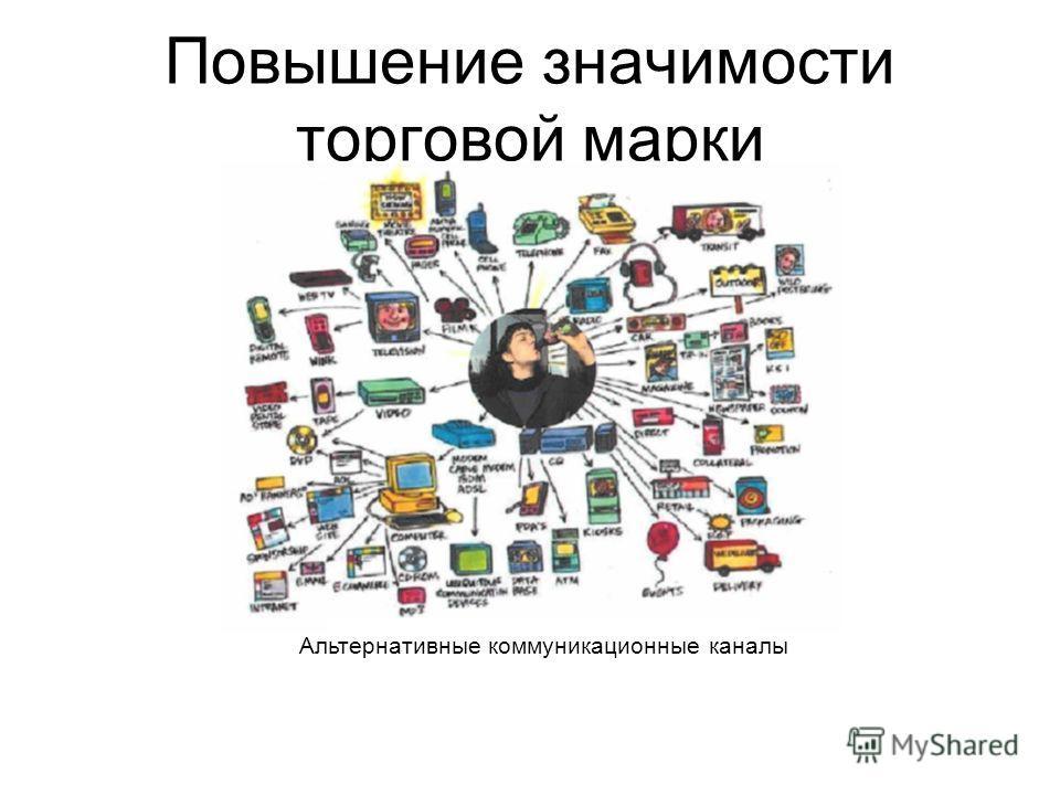 Повышение значимости торговой марки Alternative Kommunikationszugänge Альтернативные коммуникационные каналы