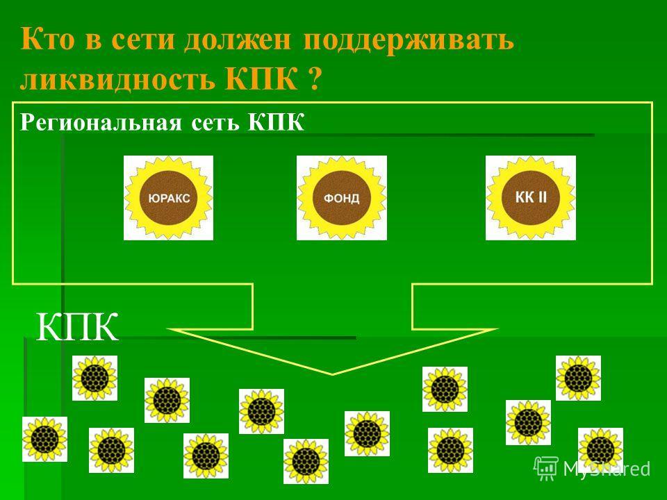 Региональная сеть КПК КПК Кто в сети должен поддерживать ликвидность КПК ?