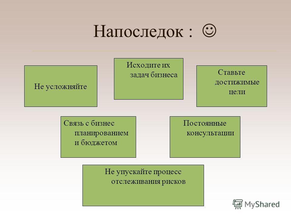 Narva Ärinõuandla SA. 2009 Программы EAS для предпринимателей