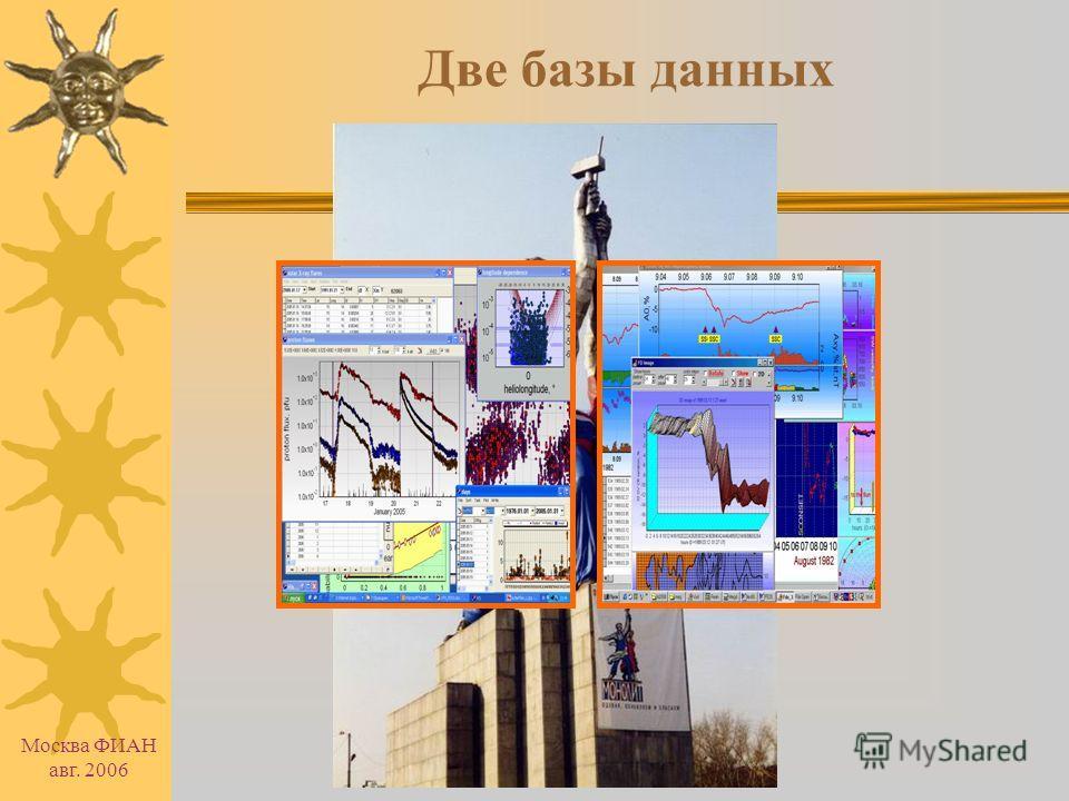 Москва ФИАН авг. 2006 Две базы данных Рентгеновские вспышки – > 62000 и протонные возрастания – 1264 события