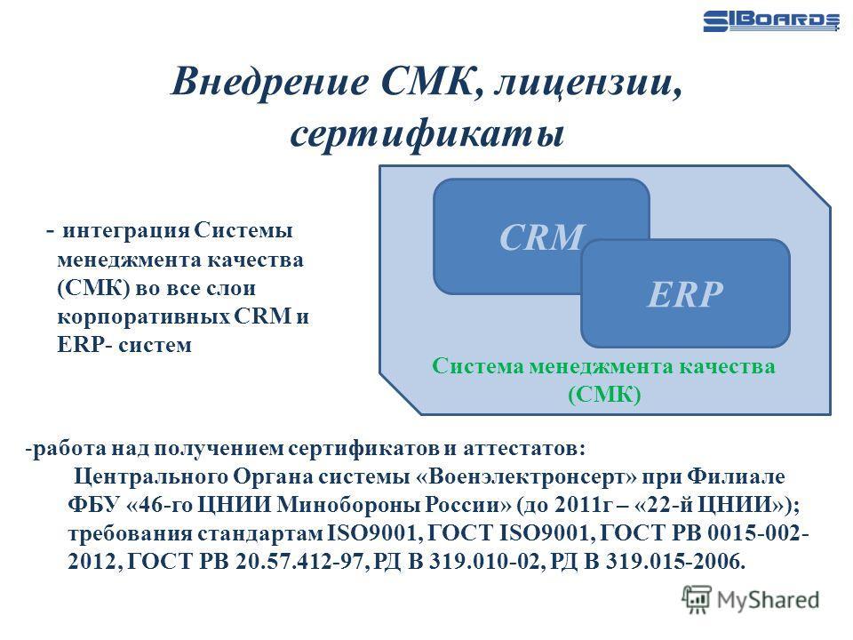 Внедрение СМК, лицензии, сертификаты CRM ERP Система менеджмента качества (СМК) - интеграция Системы менеджмента качества (СМК) во все слои корпоративных CRM и ERP- систем -работа над получением сертификатов и аттестатов: Центрального Органа системы
