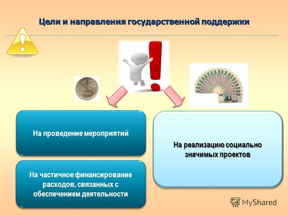 Цели и направления государственной поддержки На проведение мероприятий На частичное финансирование расходов, связанных с обеспечением деятельности На реализацию социально значимых проектов