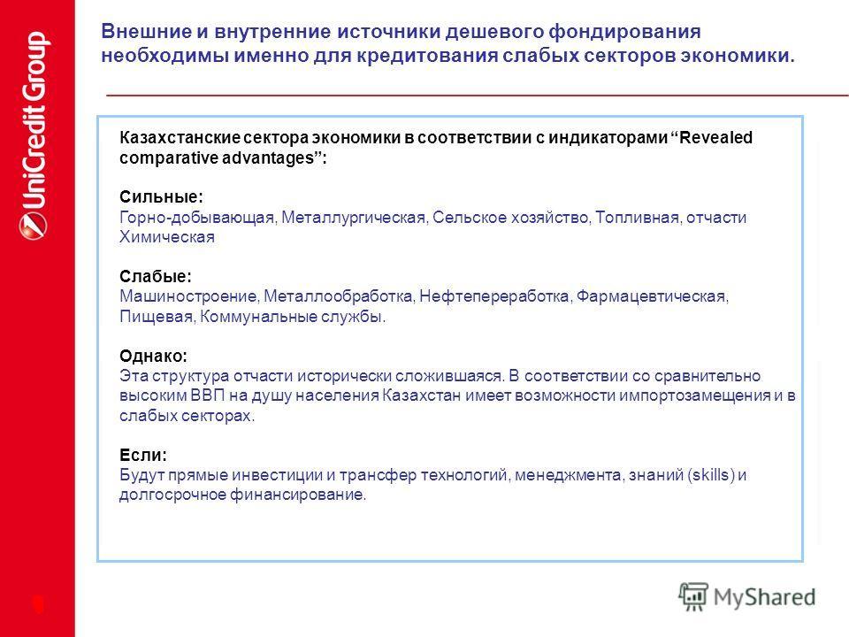 Казахстанские сектора экономики в соответствии с индикаторами Revealed comparative advantages: Сильные: Горно-добывающая, Металлургическая, Сельское хозяйство, Топливная, отчасти Химическая Слабые: Машиностроение, Металлообработка, Нефтепереработка,