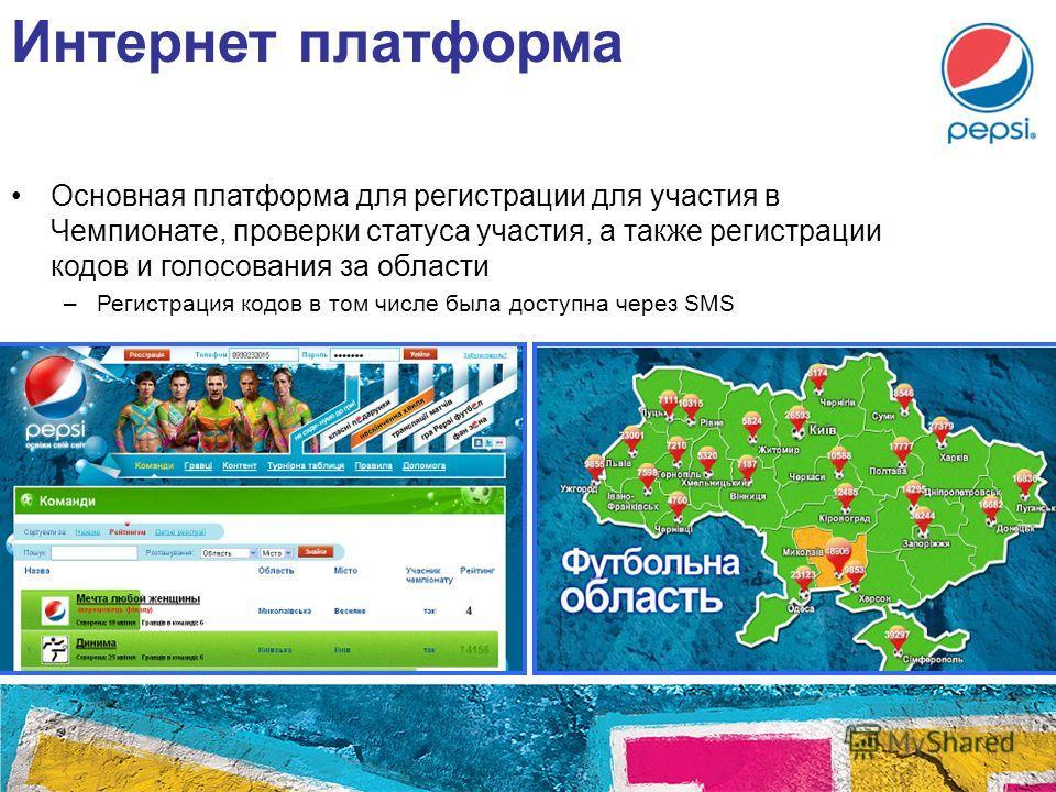 Интернет платформа Основная платформа для регистрации для участия в Чемпионате, проверки статуса участия, а также регистрации кодов и голосования за области –Регистрация кодов в том числе была доступна через SMS