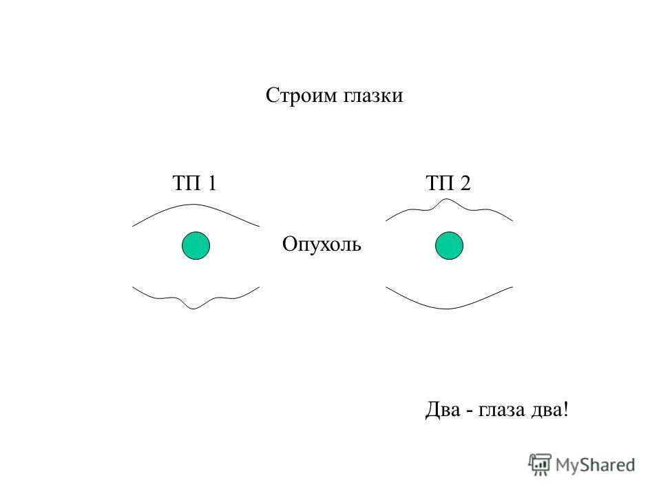 Строим глазки Опухоль ТП 1ТП 2 Два - глаза два!
