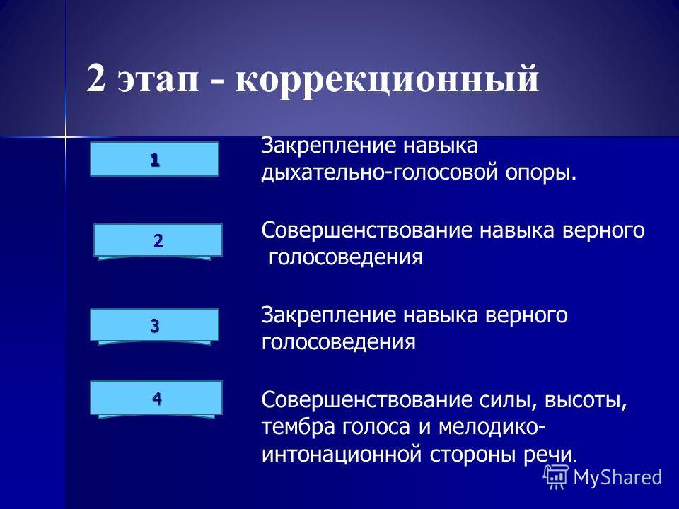 2 этап - коррекционный 1 2 3 4 Закрепление навыка дыхательно-голосовой опоры. Совершенствование навыка верного голосоведения Закрепление навыка верного голосоведения Совершенствование силы, высоты, тембра голоса и мелодико- интонационной стороны речи