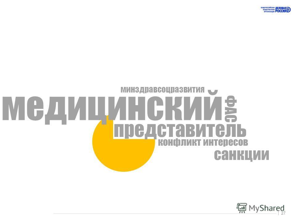 27 | медицинский санкции ФАС конфликт интересов минздравсоцразвития представитель