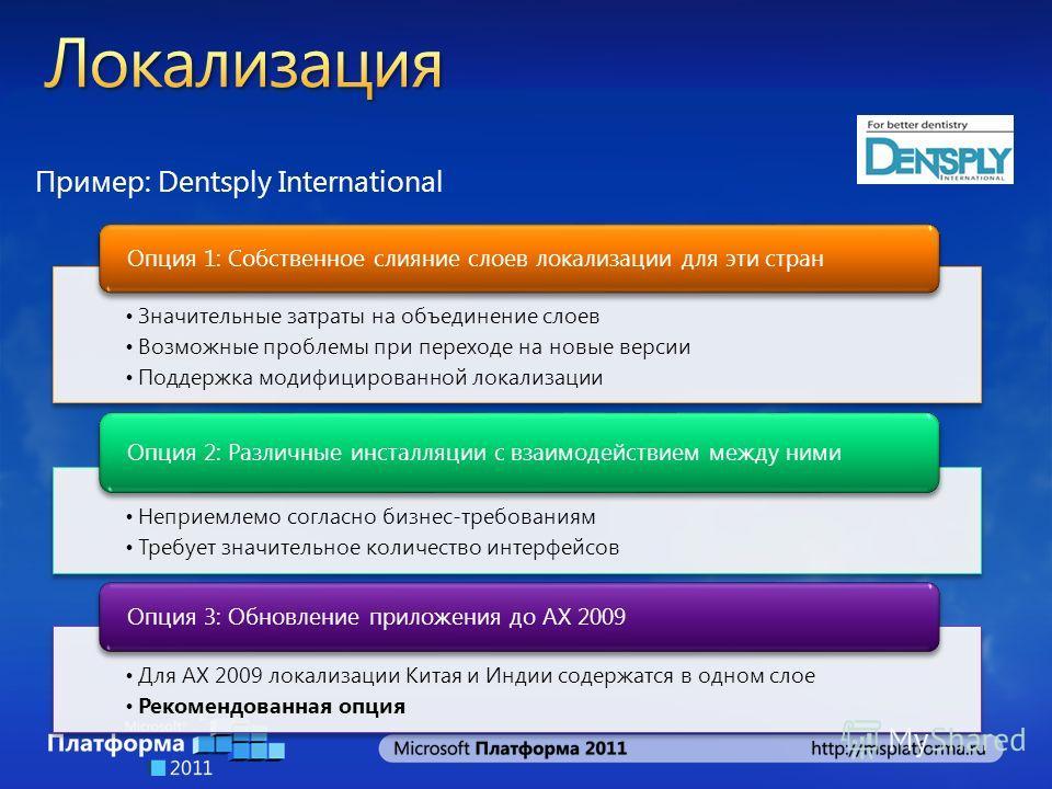 Пример: Dentsply International Значительные затраты на объединение слоев Возможные проблемы при переходе на новые версии Поддержка модифицированной локализации Опция 1: Собственное слияние слоев локализации для эти стран Неприемлемо согласно бизнес-т