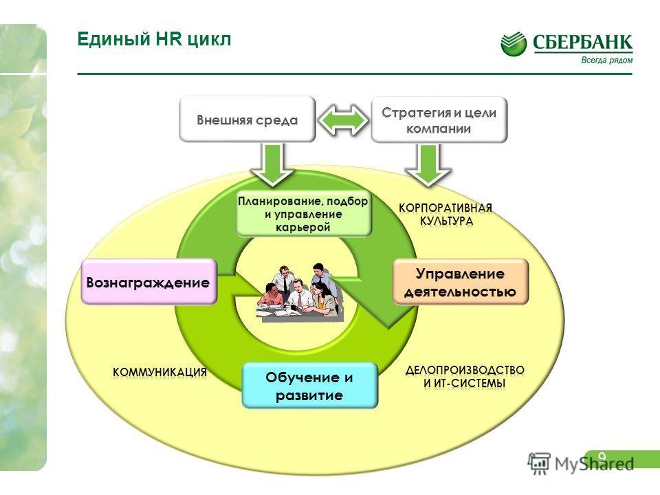 9 Единый HR цикл