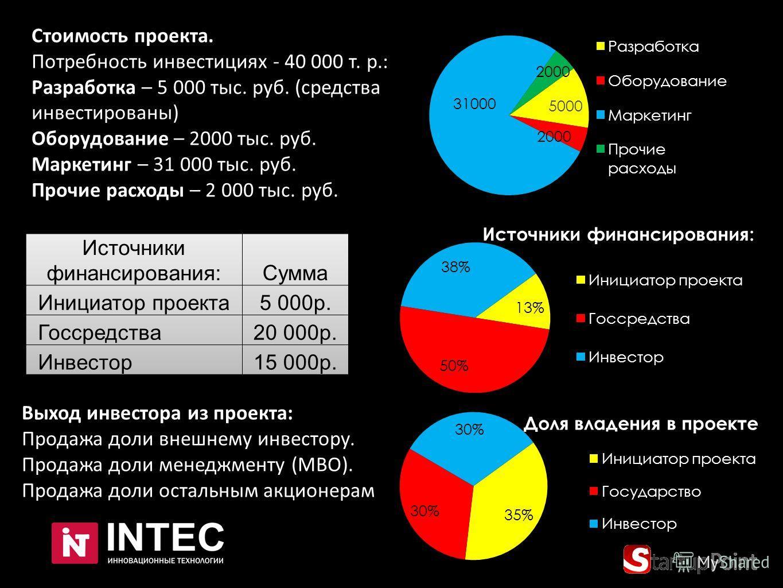 Стоимость проекта. Потребность инвестициях - 40 000 т. р.: Разработка – 5 000 тыс. руб. (средства инвестированы) Оборудование – 2000 тыс. руб. Маркетинг – 31 000 тыс. руб. Прочие расходы – 2 000 тыс. руб. Выход инвестора из проекта: Продажа доли внеш