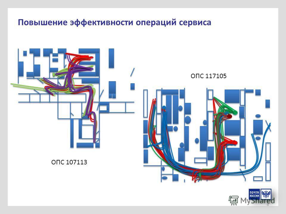 8 Повышение эффективности операций сервиса ОПС 107113 ОПС 117105