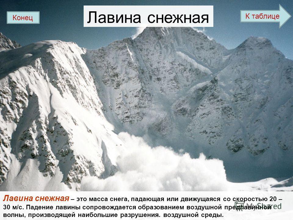 Лавина снежная Лавина снежная – это масса снега, падающая или движущаяся со скоростью 20 – 30 м/с. Падение лавины сопровождается образованием воздушной предлавинной волны, производящей наибольшие разрушения. воздушной среды. К таблице Конец