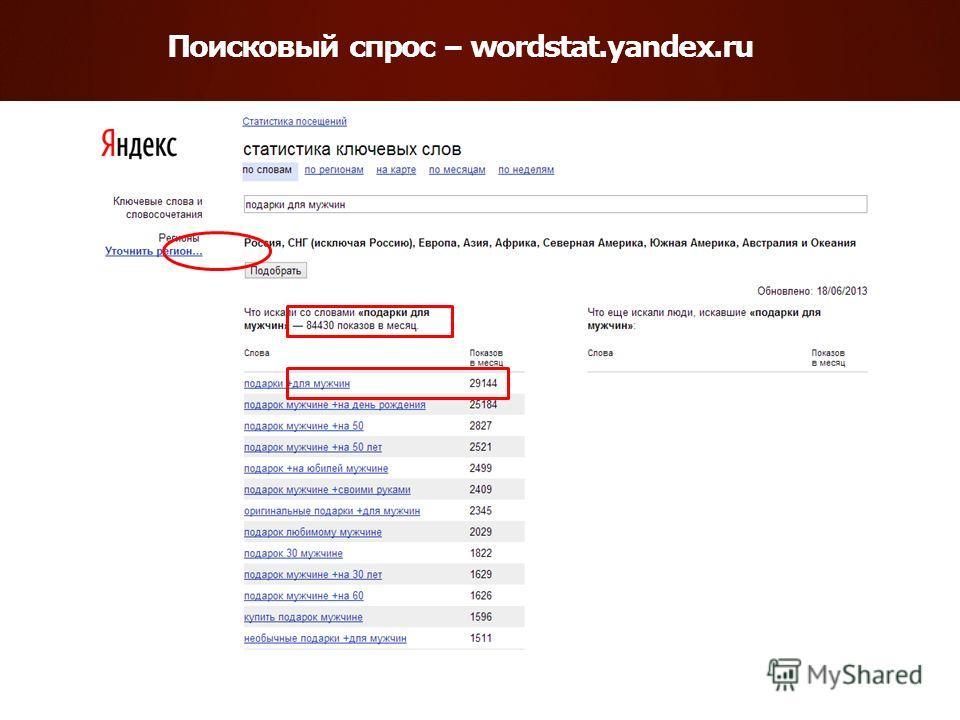 Поисковый спрос – wordstat.yandex.ru