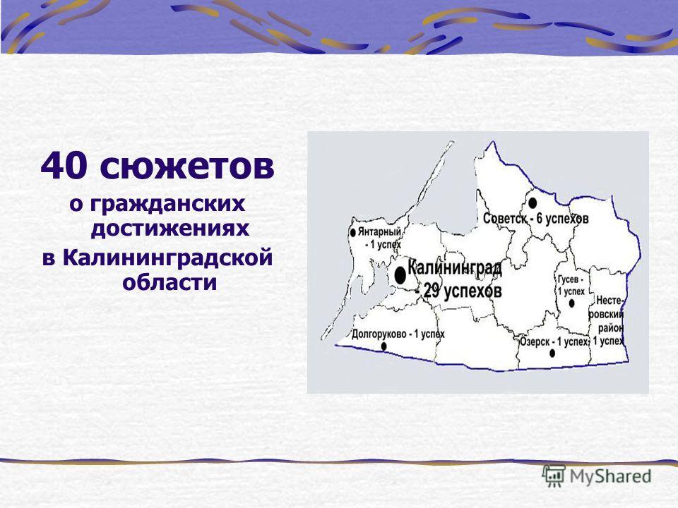 40 сюжетов о гражданских достижениях в Калининградской области