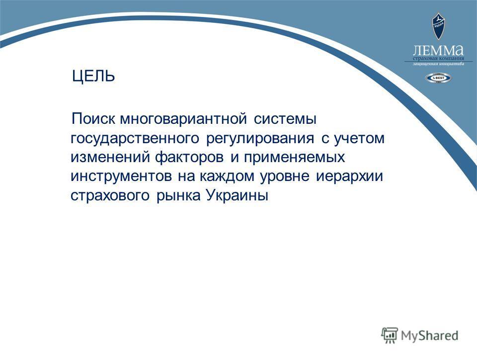 ЦЕЛЬ Поиск многовариантной системы государственного регулирования с учетом изменений факторов и применяемых инструментов на каждом уровне иерархии страхового рынка Украины