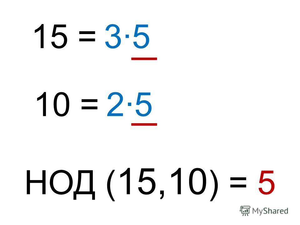 15 =35 10 =25 НОД ( 15,10 ) = 5