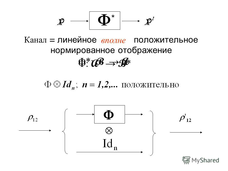 Классические и квантовые каналы