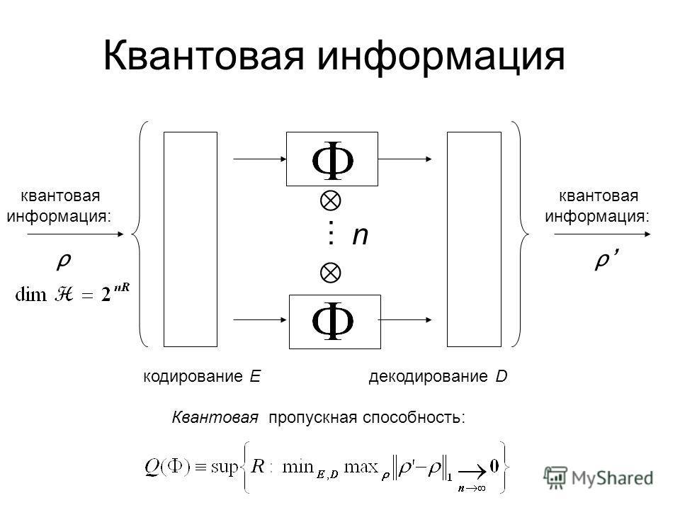 Пропускная способность Выигрыш C ea (Φ):C(Φ) = 2 для идеального канала Φ=Id для шумного канала Φ Квантовая взаимная информация I(A;B) Аддитивность.