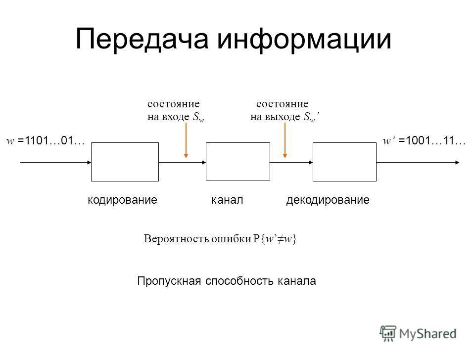 К Т И Дата рождения: вторая половина XX в. Математические основы – 1970е. Новая волна (квантовая криптография, коммуникационные протоколы, эффективные алгоритмы) – 1990е Концепции: квантовое состояние, энтропия, канал, пропускные способности, сцеплен