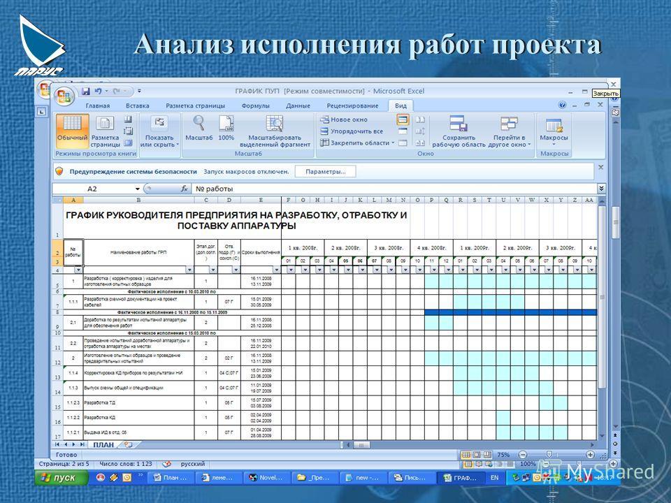 Анализ исполнения работ проекта